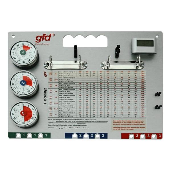 gfd® Atemschutzüberwachungstafel Quer